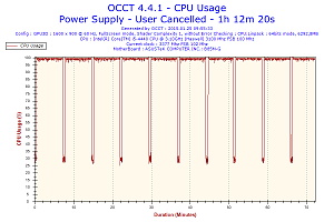 2015-01-25-09h55-cpuusage-cpu-usage.png