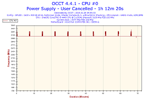 2015-01-25-09h55-frequency-cpu-0.png