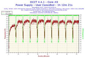 2015-01-25-09h55-temperature-core-0.png