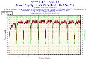 2015-01-25-09h55-temperature-core-1.png