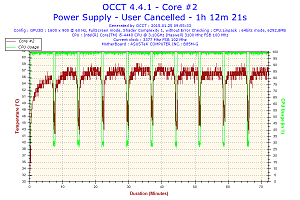 2015-01-25-09h55-temperature-core-2.png