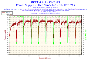 2015-01-25-09h55-temperature-core-3.png