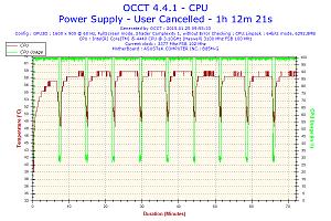 2015-01-25-09h55-temperature-cpu.png