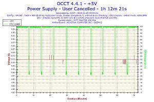 2015-01-25-09h55-voltage-5v.png