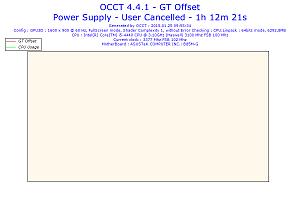 2015-01-25-09h55-voltage-gt-offset.png