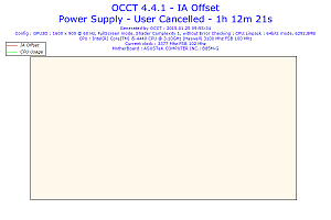 2015-01-25-09h55-voltage-ia-offset.png
