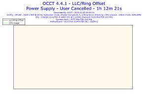2015-01-25-09h55-voltage-llc-ring-offset.png