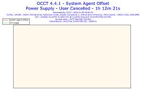 2015-01-25-09h55-voltage-system-agent-offset.png