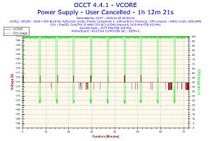 2015-01-25-09h55-voltage-vcore.png