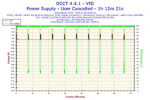 2015-01-25-09h55-voltage-vid.png