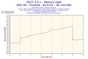 2018-12-13-15h10-memory-usage-memory-used.png