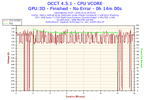 2018-12-13-15h10-voltage-cpu-vcore.png