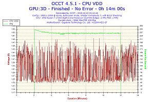 2018-12-13-15h10-voltage-cpu-vdd.png