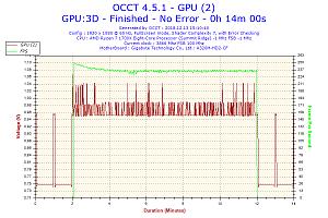 2018-12-13-15h10-voltage-gpu-2-.png