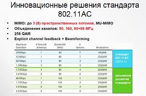 11ac_standard.png