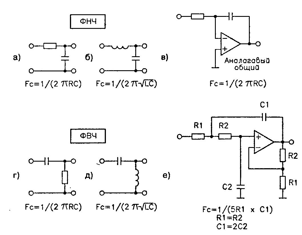 На рис. 1 приведено несколько классических схем пассивных и активных фильтров низких и высоких частот.