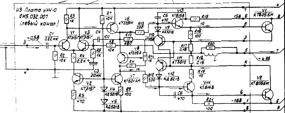 Радиоприёмники и радиолы на
