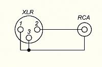 xlr_rca.jpg