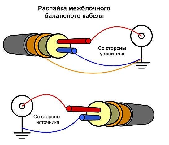 Межблочный кабель для усилителя своими руками
