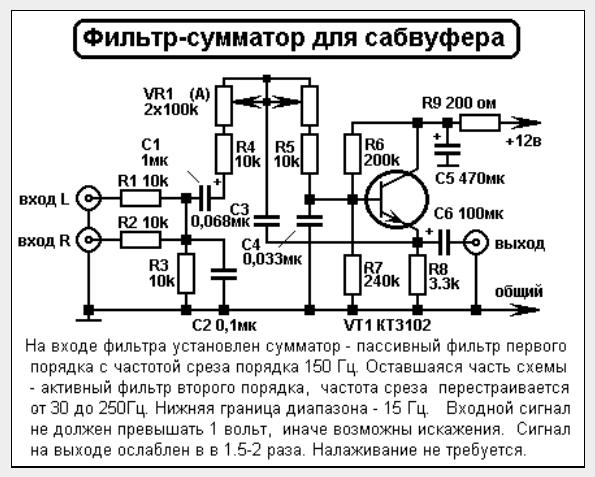 ФНЧ сделаю по схеме: