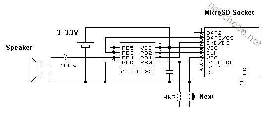 WAV плеер на микроконтроллере