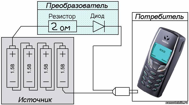 Зарядное устройство от аккумулятора своими руками