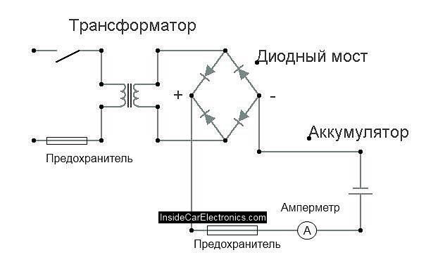 shema-prosteyshego-zaryadnogo-