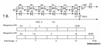 Конструкция светодиодных индикаторов несколько сложнее.  Конечно, при использовании специальной микросхемы управления...