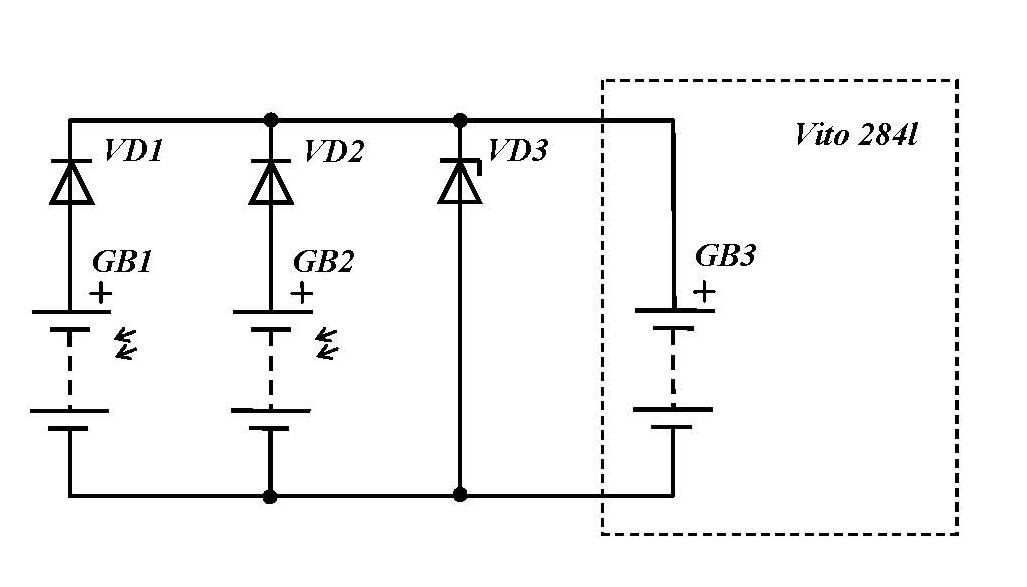 Для зарядки батарей панели