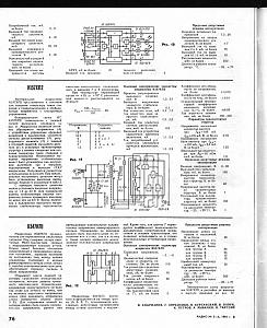 radio_1981_5_6.djvu_page78.png
