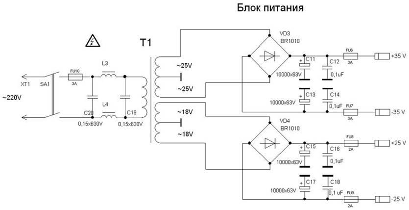 """,""www.tehnari.ru"
