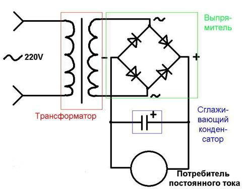 Как сделать трансформатор для блока питания