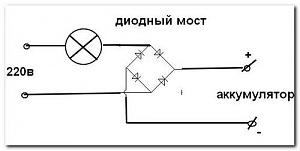 zarydka_most.jpg