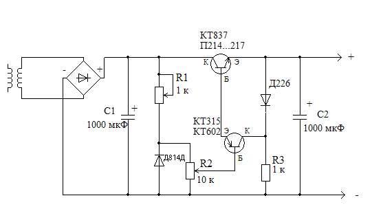 Блок питания собран на 2х транзисторах: управляющий и выходной.  Схема в настройке не нуждается.