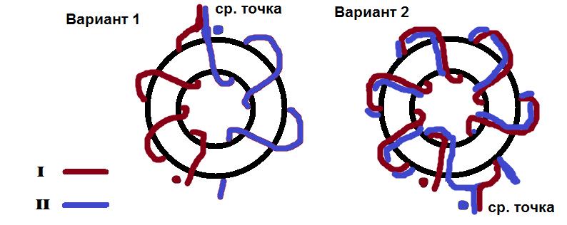 Как намотать трансформатор: пошаговая инструкция