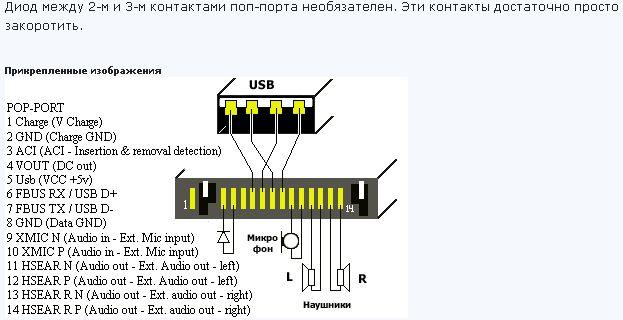 Схема USB кабеля для телефонов