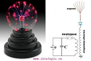 tesla_plasma.jpg