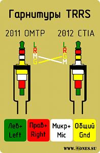 trrs_omtp-ctia.png
