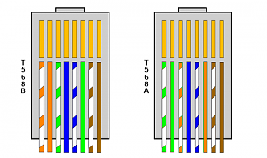 rj45-plug-connection-sequence.png