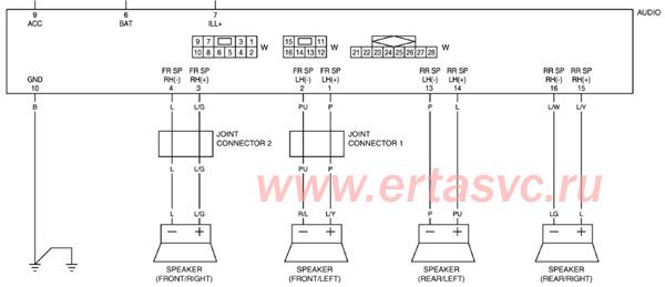 схема подключения магнитолы renault samsung
