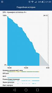 en_graph.png