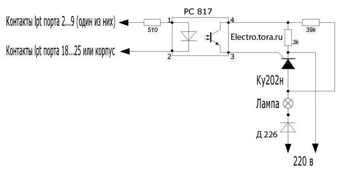 Технический форум - Показать сообщение отдельно - Цветомузыка 220 вольт от LPT порта.