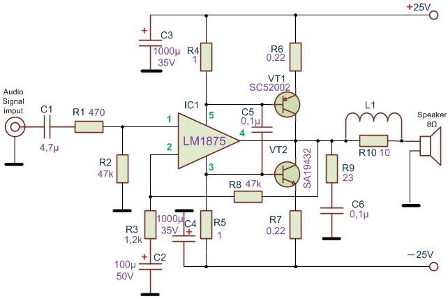 Усилитель выполнен на микросхеме LM1875 (National Semiconductor) и мощных транзисторах...