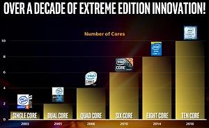 sm.intel_extreme_innovation.750.jpg