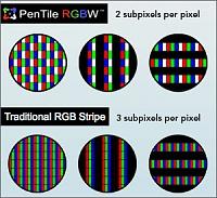 rg-bw-lcd-pentile-1.jpg