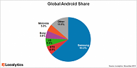 global-android-share-480x241.png