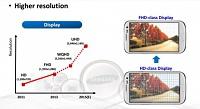 samsung-display-timeline-645x353-480x262.jpg