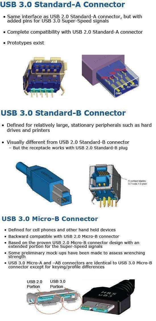 Распиновка  USB  разъёмов для распайки в домашних условиях 16952d1279448661-103142
