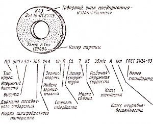 shema-markirovki-tochilnogo-kamnja.jpg