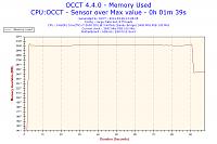 2014-03-26-13h28-memory-usage-memory-used.png